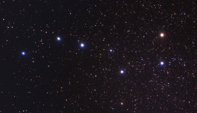 The Big Dipper or Plough